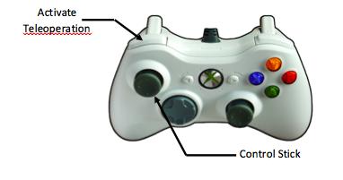 http://www.enovarobotics.eu/images/joystick.png